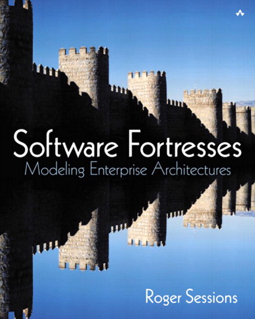 Software Fortresses
